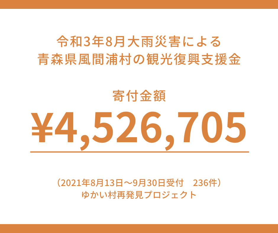 令和3年8月大雨災害による青森県風間浦村の観光復興支援金